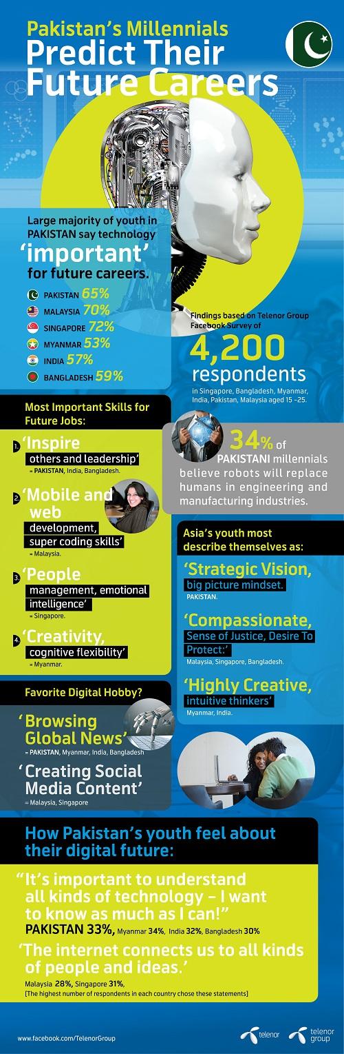 jobs-of-the-future_pakistan